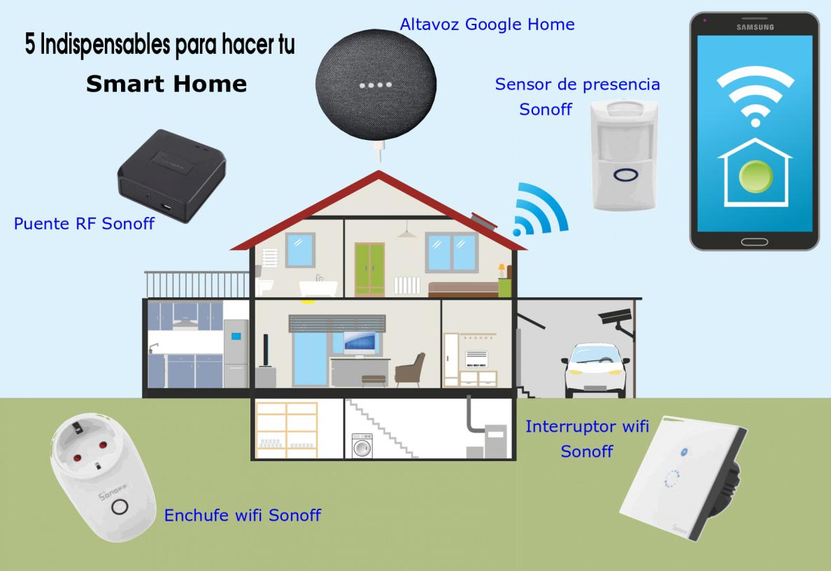 5 Indispensables para hacer tu Smart Home
